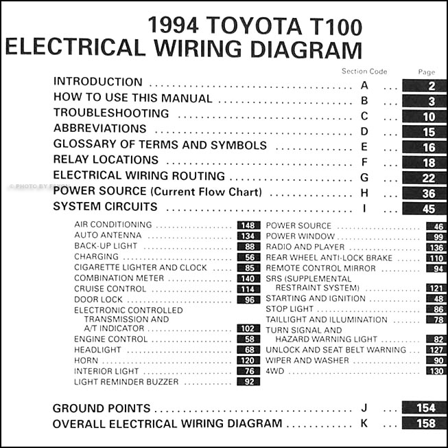 Tremendous 1994 Toyota T100 Truck Wiring Diagram Manual Original Wiring Cloud Mousmenurrecoveryedborg
