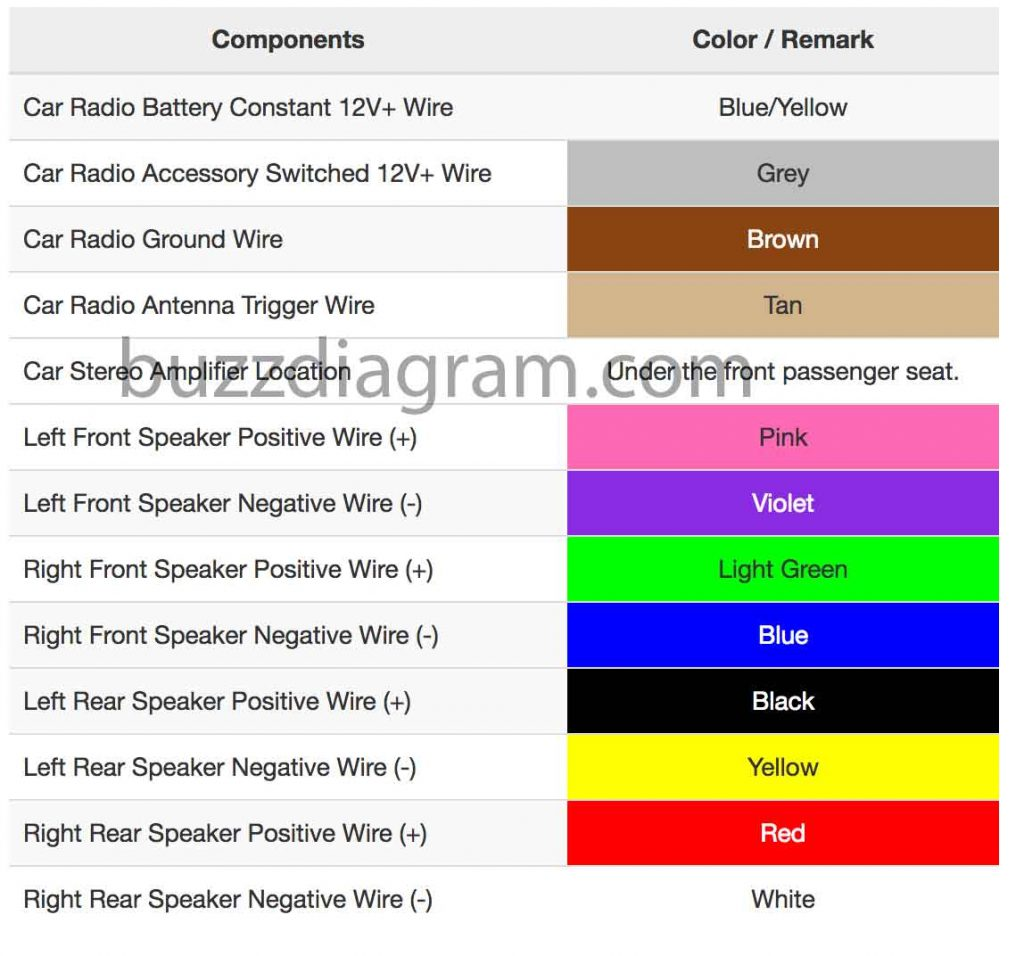 97 Camry Radio Wiring Diagram Wiring Diagram Know United1 Know United1 Maceratadoc It