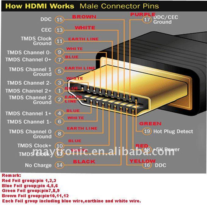 hdmi electrical wire diagram oh 7938  hdmi lead wiring diagram download diagram  oh 7938  hdmi lead wiring diagram