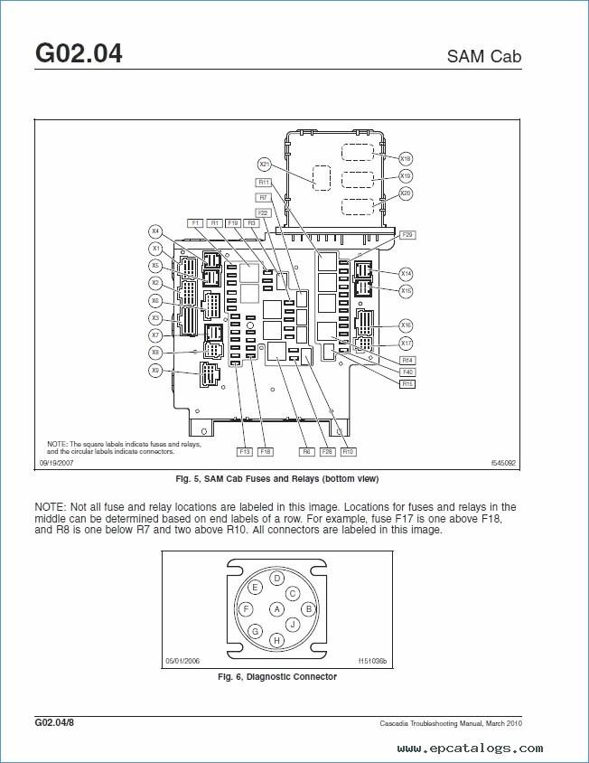 Awe Inspiring 2006 Freightliner Century Fuse Box Assy Wiring Diagram Wiring Cloud Licukshollocom