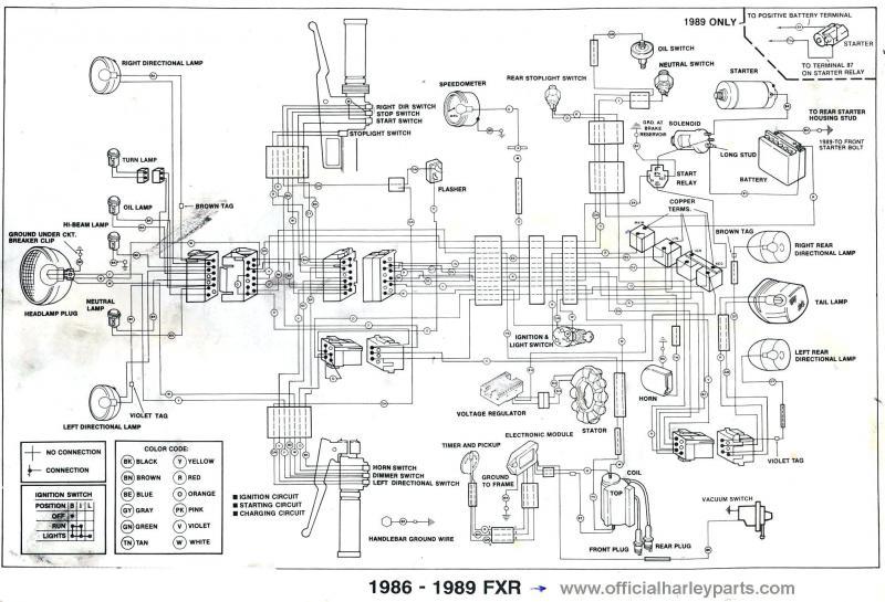 Harman Kardon Harley Davidson Radio Wiring Diagram For