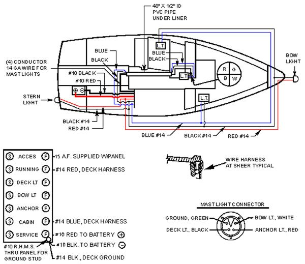 EB_2233] Wiring Diagram For Catalina 30 Sailboat Wiring DiagramCali Sheox Ratag Elinu Cette Mohammedshrine Librar Wiring 101