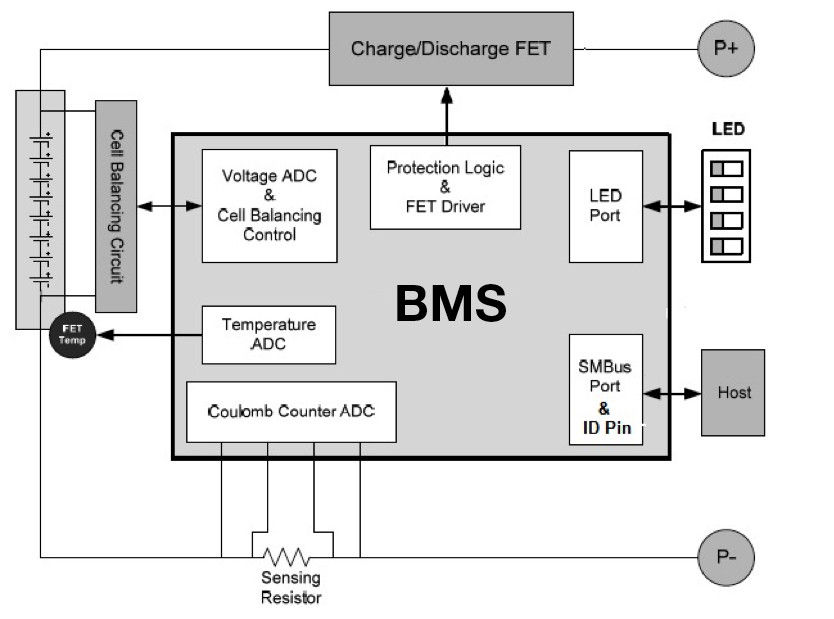 Zy 9371 Lithium Battery Management System Wiring Diagram