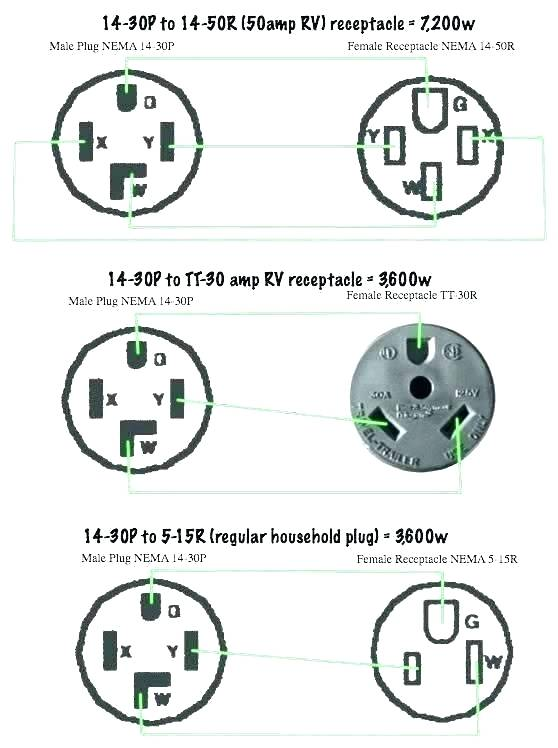 50 Amp 3 Prong Twist Lock Plug Wiring Diagram from static-assets.imageservice.cloud