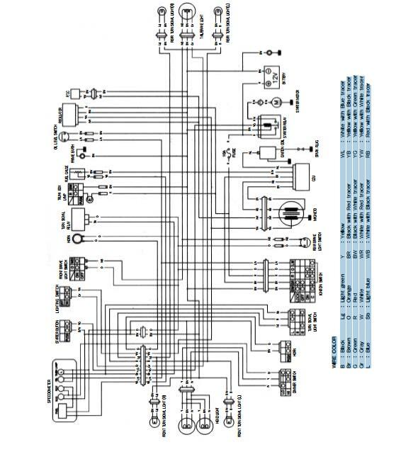 KK_5595] Furthermore Scooter Wiring Diagram On Hyosung 250 Engine Diagram  Wiring DiagramAdit Nuvit Ogram Hisre Mohammedshrine Librar Wiring 101