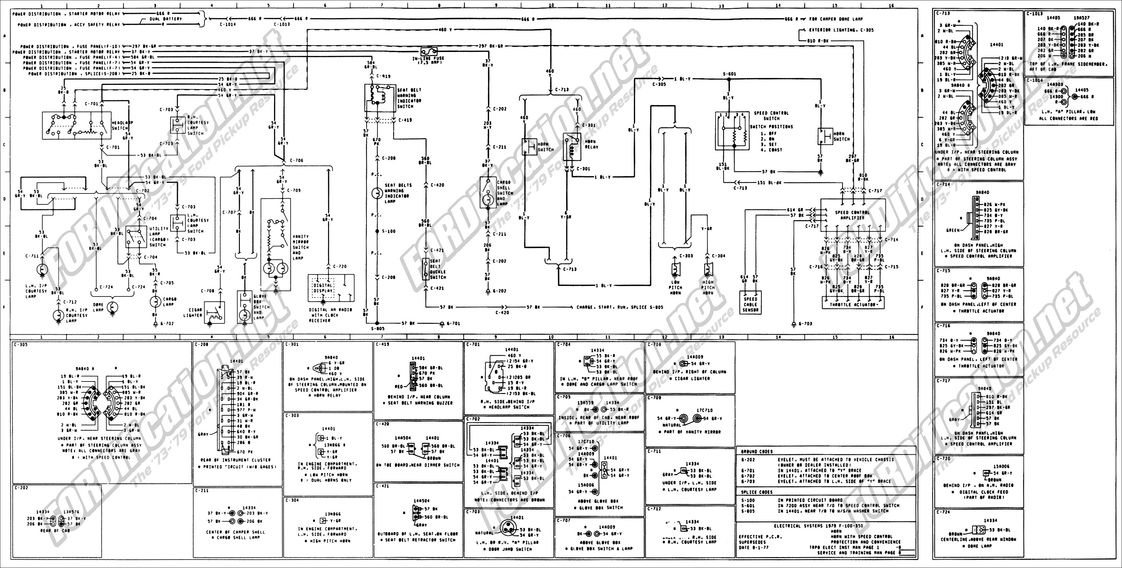 ST_2264] 1976 Ford F 150 Fuse Box DiagramXeira Attr Dome Carn Vira Mohammedshrine Librar Wiring 101