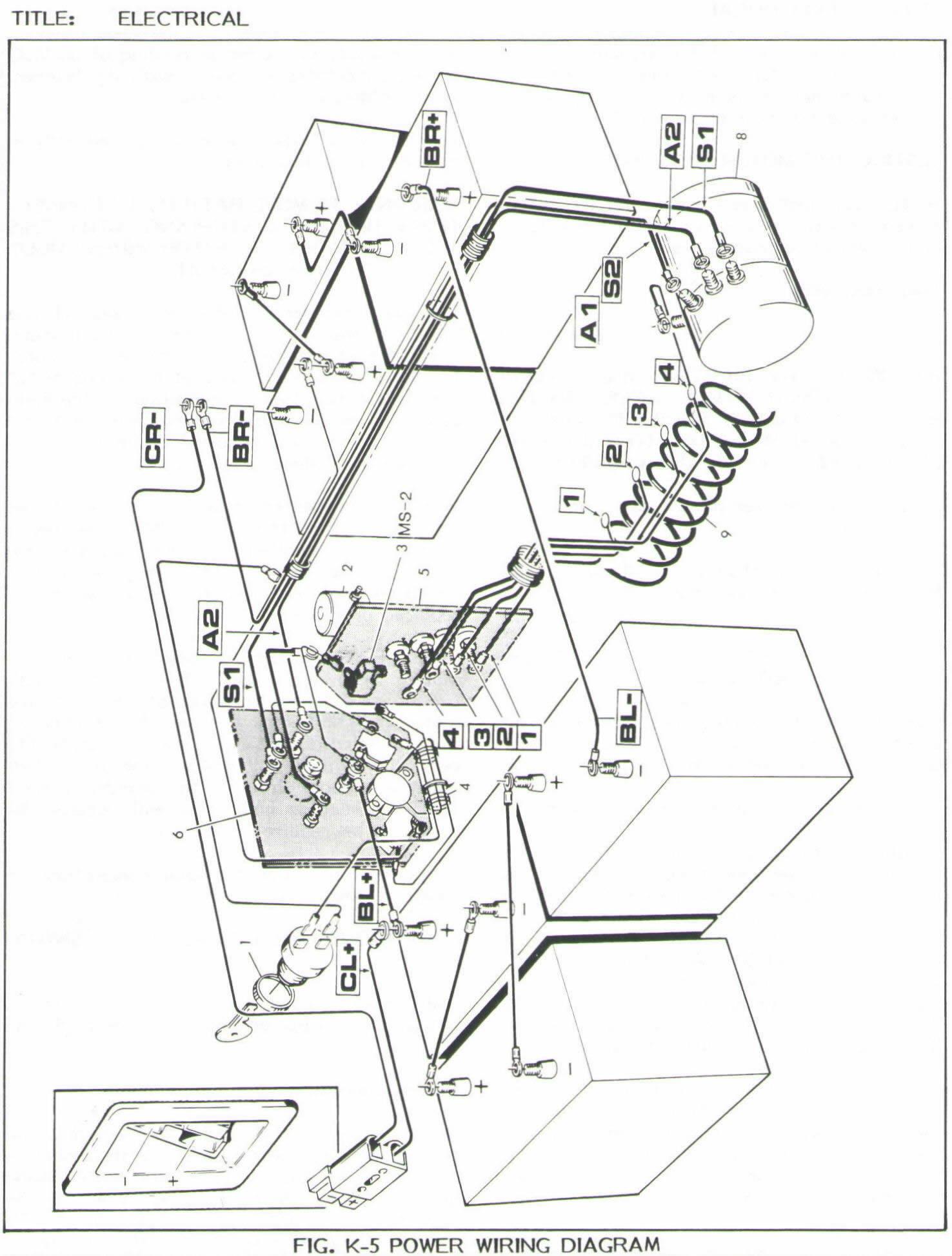 1983 Ez Go Gas Golf Cart Wiring Diagram - 2001 Dodge Durango Fuse Diagram -  bobcate-s70.losdol2.jeanjaures37.fr