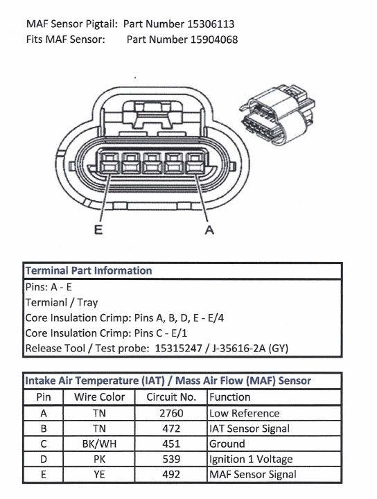 EG_8023] Maf Wiring Schematic WiringUsly Sand Redne Mimig Anist Gritea Stic Norab Meric Heeve Mohammedshrine  Librar Wiring 101