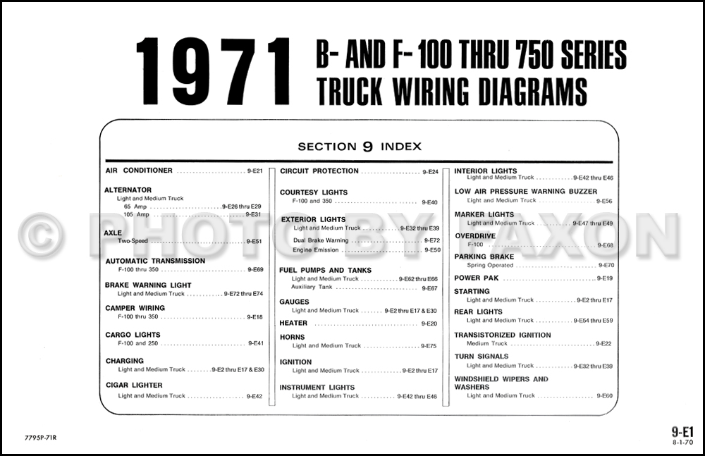 Strange 1971 Ford Pickup And Truck Wiring Diagram Original F100 F250 F350 Wiring Cloud Intelaidewilluminateatxorg