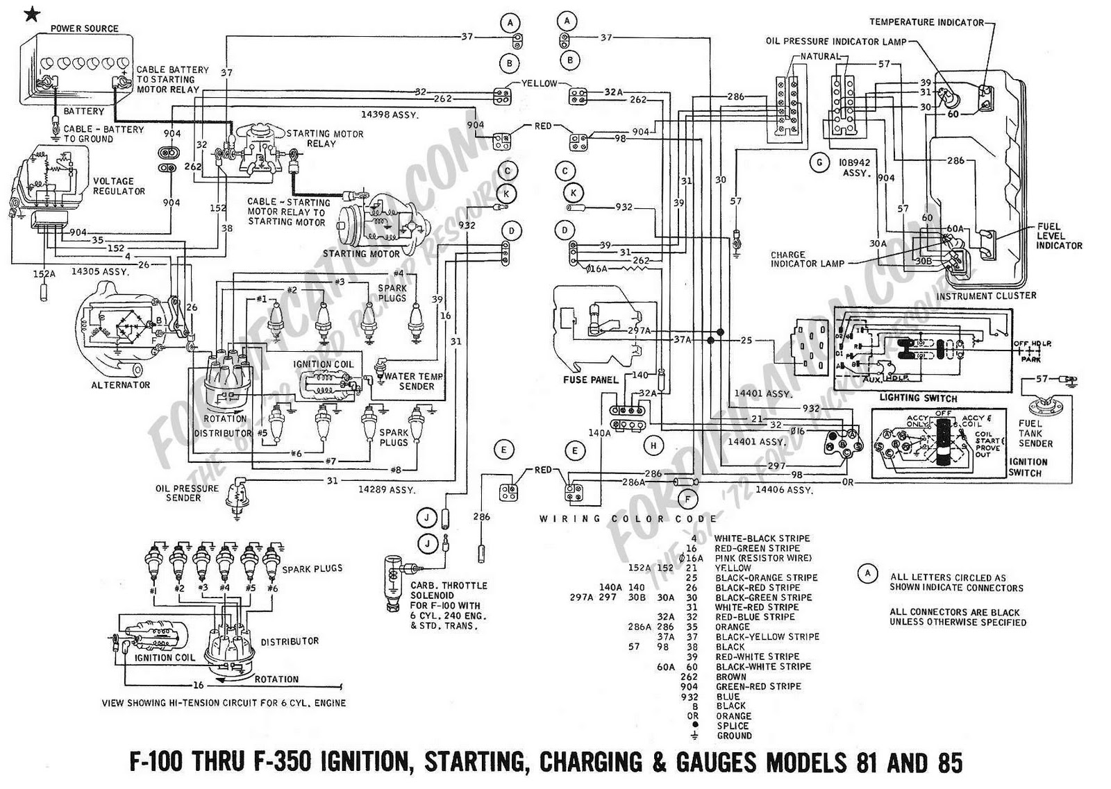 Terrific 1968 Ford Falcon Wiring Diagram General Wiring Diagram Data Wiring Cloud Faunaidewilluminateatxorg