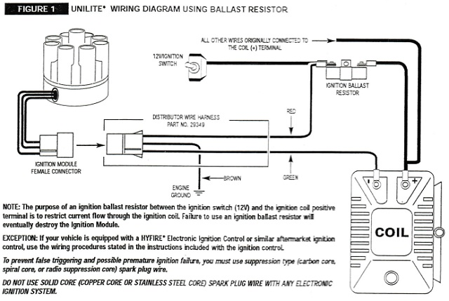 VC_1279] Mallory Unilite Ignition Wiring Diagram In Addition Mallory  Unilite Wiring DiagramLacu Tobiq Ilari Isra Mohammedshrine Librar Wiring 101