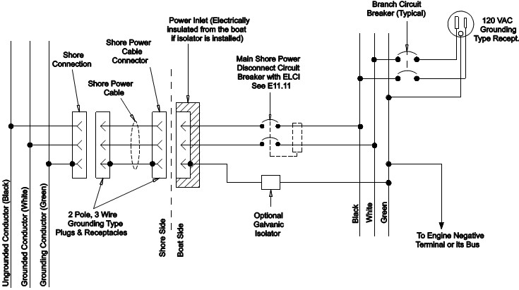 Outstanding Fine Plc Panel Wiring Diagram Marine Ac Wiring Wiring Diagramdiy Wiring Cloud Icalpermsplehendilmohammedshrineorg