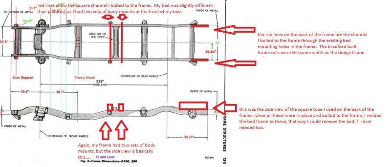 FAP_114] Bradford Built Flatbed Wiring Diagram | ground-scenario wiring  diagram option | ground-scenario.confort-satisfaction.frConfort Satisfaction