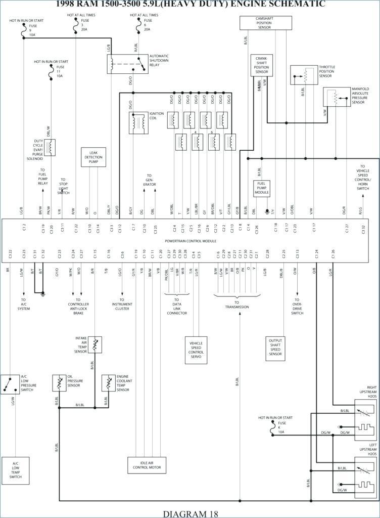 CX_3200] Dodge Ram Ecm Wiring Diagram Wiring DiagramHyedi Stre Sieg Hendil Mohammedshrine Librar Wiring 101