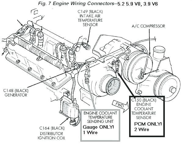 Dodge 3 9 Engine Diagram Distributor Location - wiring diagram  ground-overview - ground-overview.hoteloctavia.itground-overview.hoteloctavia.it