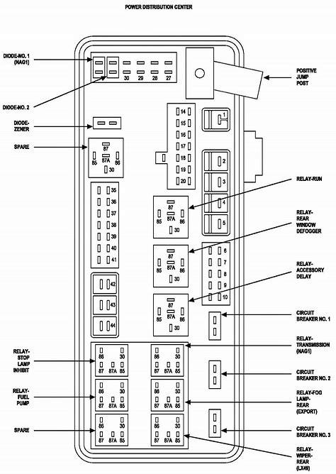 [DIAGRAM_09CH]  2006 Dodge Magnum Fuse Box Layout - 1994 Toyota Celica Stereo Wiring Diagram  Schematic for Wiring Diagram Schematics | Fuse Box Dodge Magnum 2006 |  | Wiring Diagram Schematics