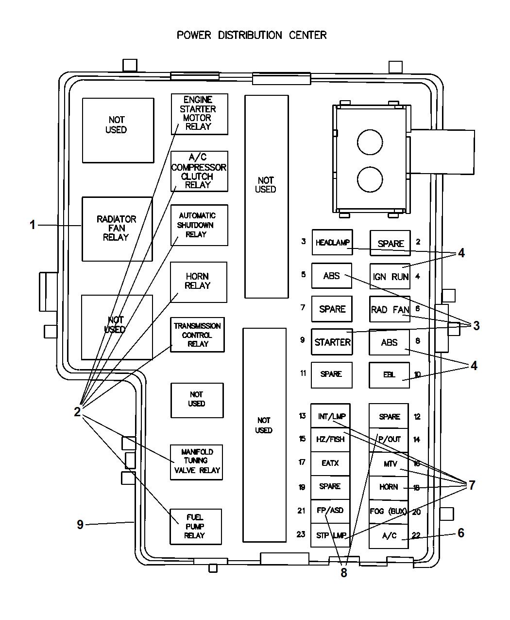 [SCHEMATICS_44OR]  SS_5207] 1998 Dodge Neon 20 Power Distribution Center Fuse Box Diagram | 2003 Dodge Neon Fuse Diagram |  | Xeira Attr Dome Carn Vira Mohammedshrine Librar Wiring 101