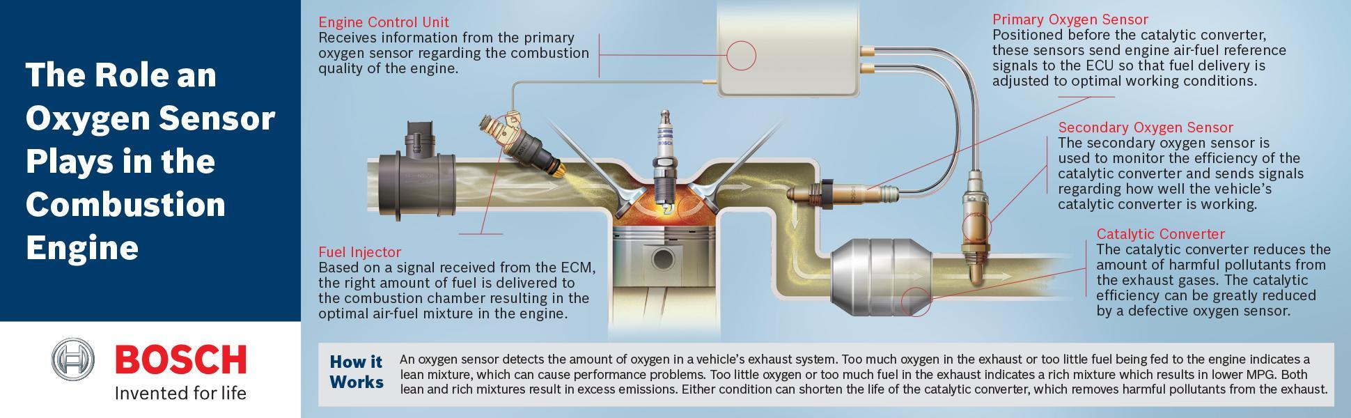 Rw 4178  Dodge Ram O2 Sensor Wiring Download Diagram