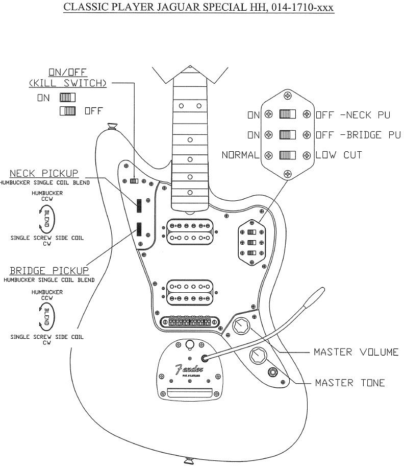 kurt cobain jaguar wiring diagram - t1 jack wiring for wiring diagram  schematics  wiring diagram schematics