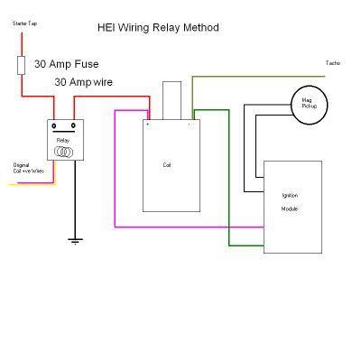 TG_8942] Wiring Diagram General Motors Hei Schematic WiringGarna Grebs Unho Rele Mohammedshrine Librar Wiring 101