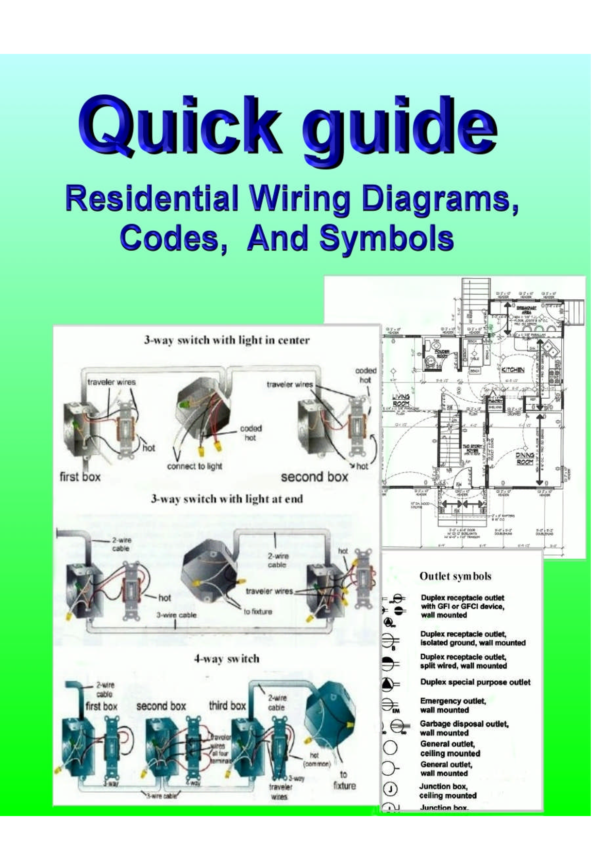 Outstanding Residential Electric Wiring Diagrams Wiring Diagram Wiring Cloud Staixaidewilluminateatxorg