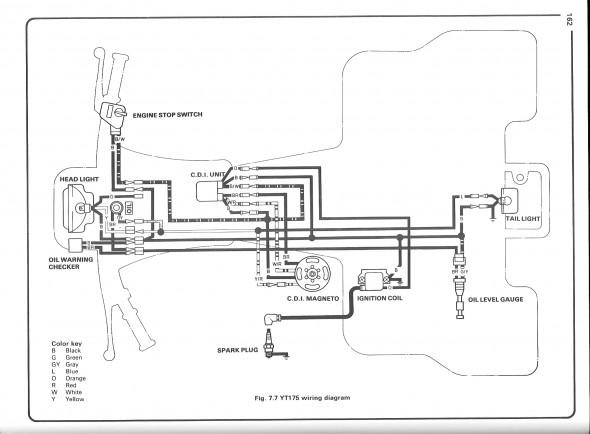 1995 Yamaha Blaster 200 Wiring Diagram Wiring Diagram For 2004 Tahoe Mazda3 Sp23 Citroen Wirings1 Jeanjaures37 Fr