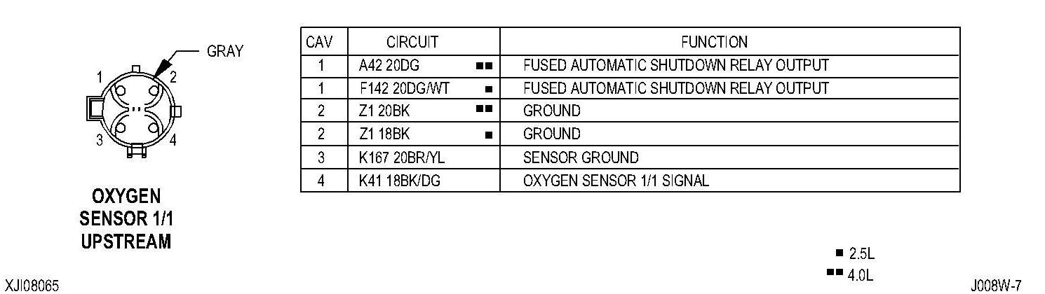 1997 Jeep Wrangler O2 Sensor Wiring Diagram - Wiring Diagram
