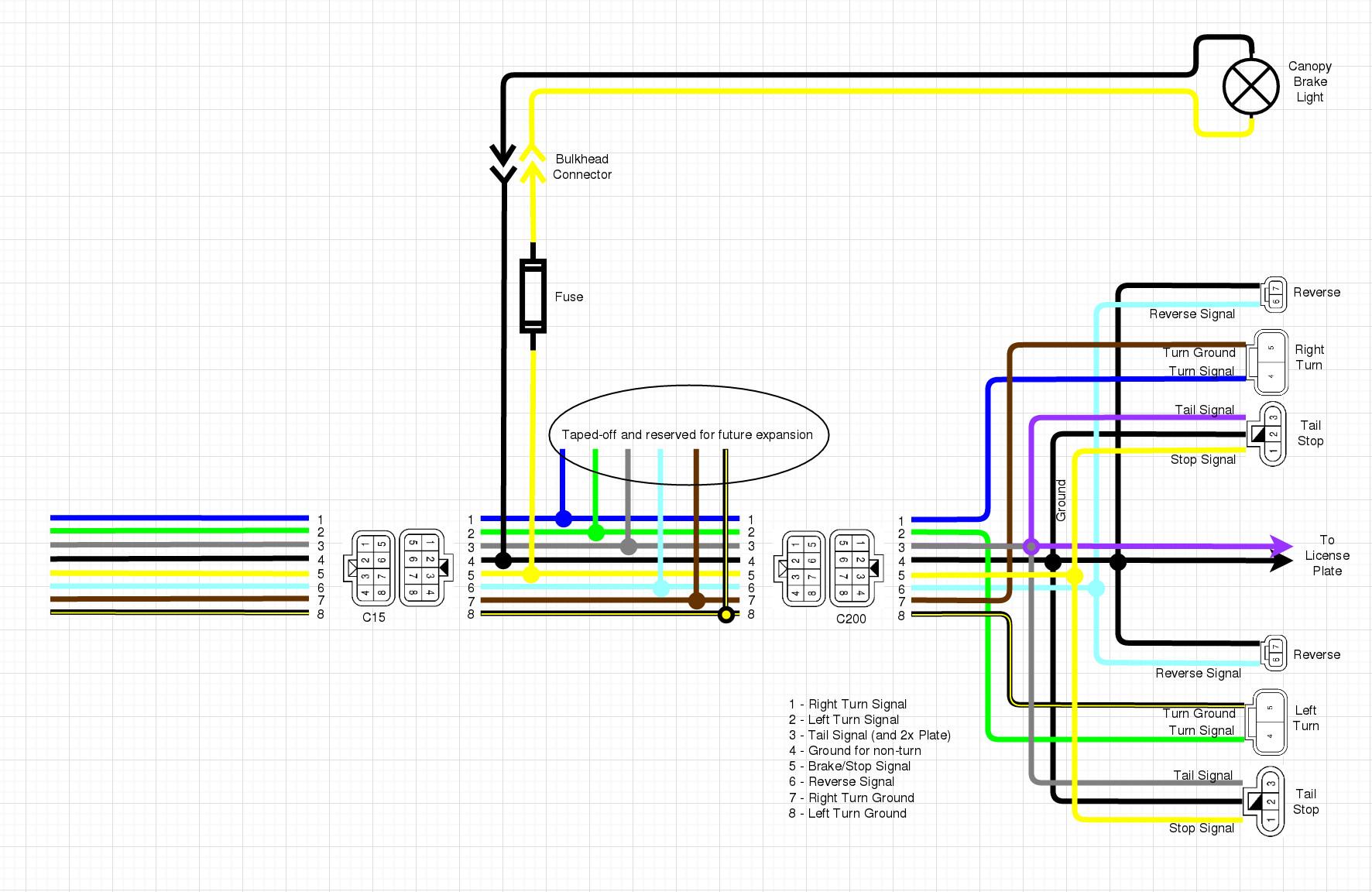 Ae86 Brake Light Wiring Diagram - 2003 Chevy Duramax Fuel Filter Housing -  loader.furnaces.jeanjaures37.fr | Ae86 Brake Light Wiring Diagram |  | Wiring Diagram Resource
