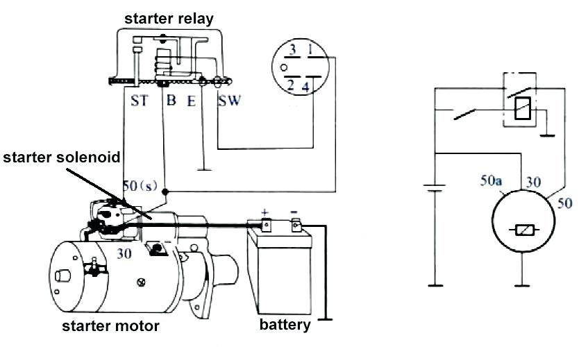 Oldsmobile Starter Wiring Diagram