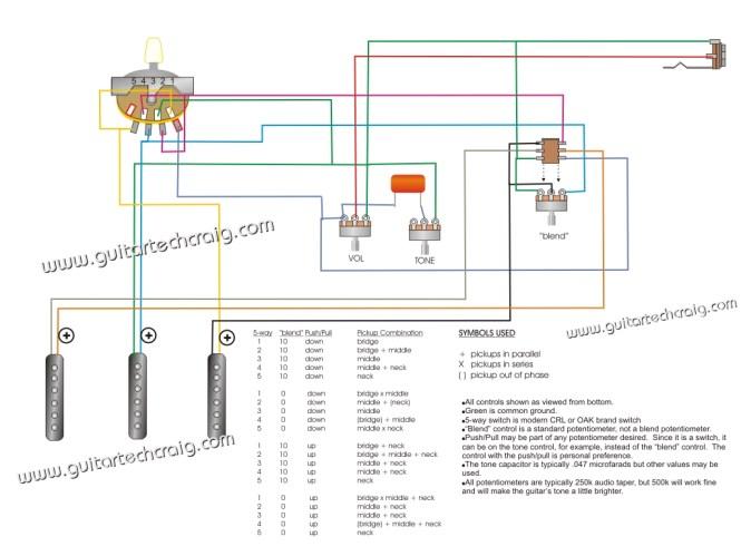[DIAGRAM_38EU]  WV_1772] Fender Blacktop Strat Wiring Diagram Download Diagram | Blacktop Telecaster Wiring Mods |  | Sapebe Inama Eopsy Ynthe Arivo Bepta Mohammedshrine Librar Wiring 101