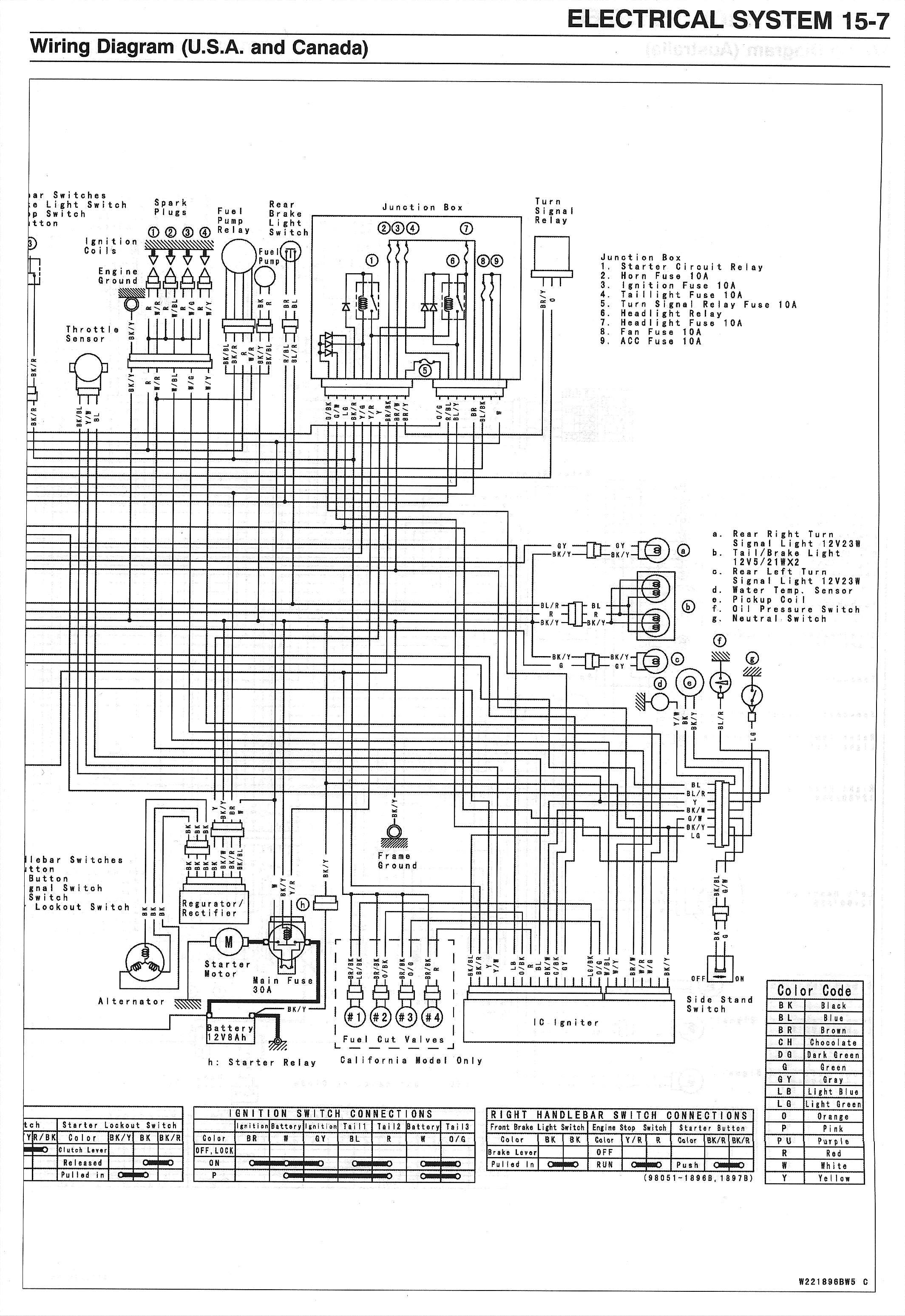 Ninja Wiring Diagram