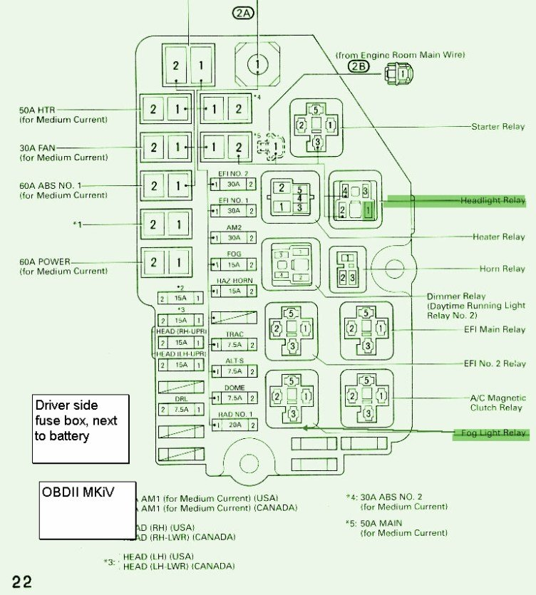 Oc 4095 Toyota Tacoma In Dash Fuse Box Diagram Schematic Wiring