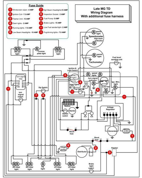 64 Mgb Wiring Diagram Schematic