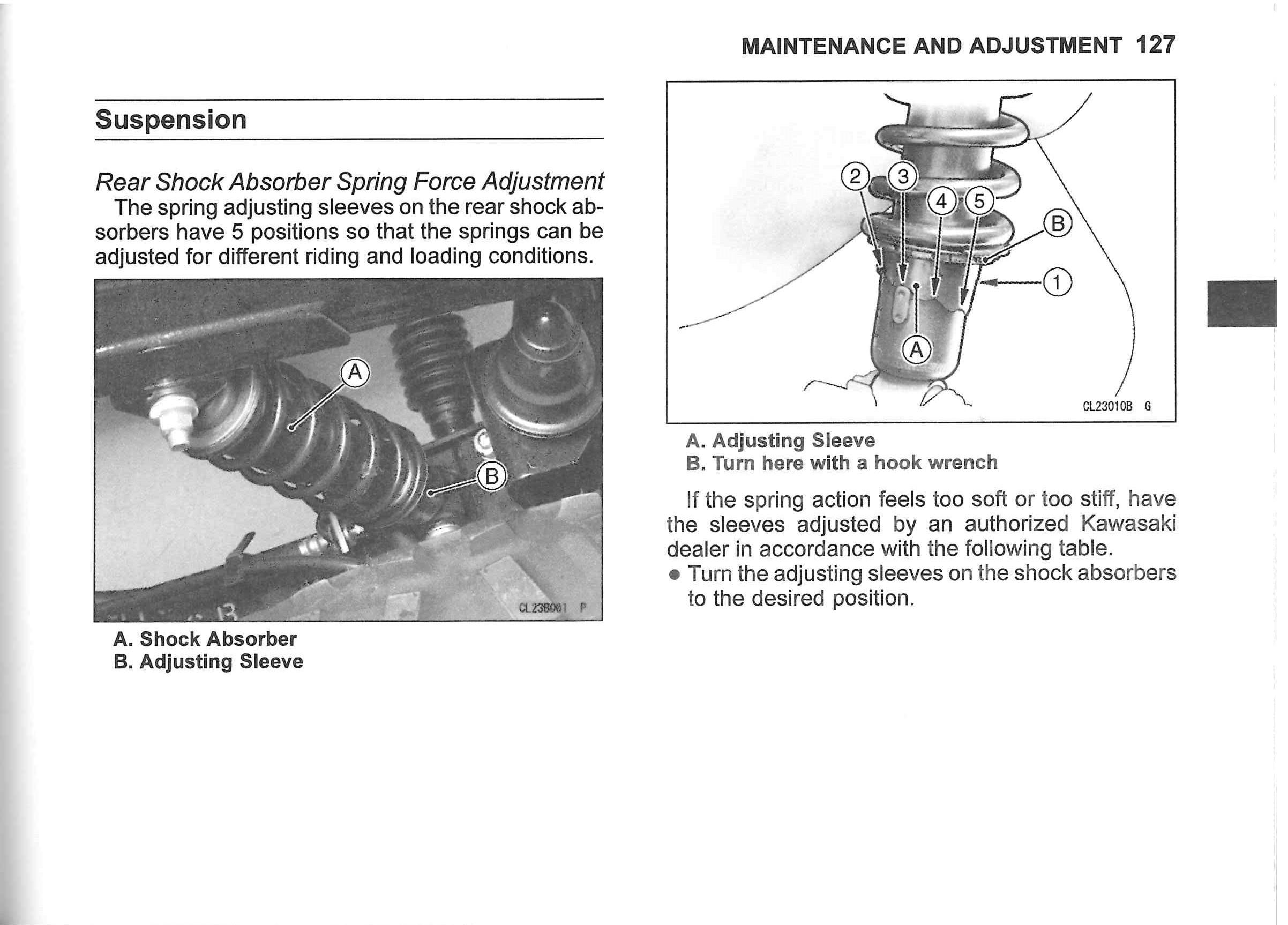 Gc 1976 Kawasaki Prairie 300 Engine Diagram Schematic Wiring