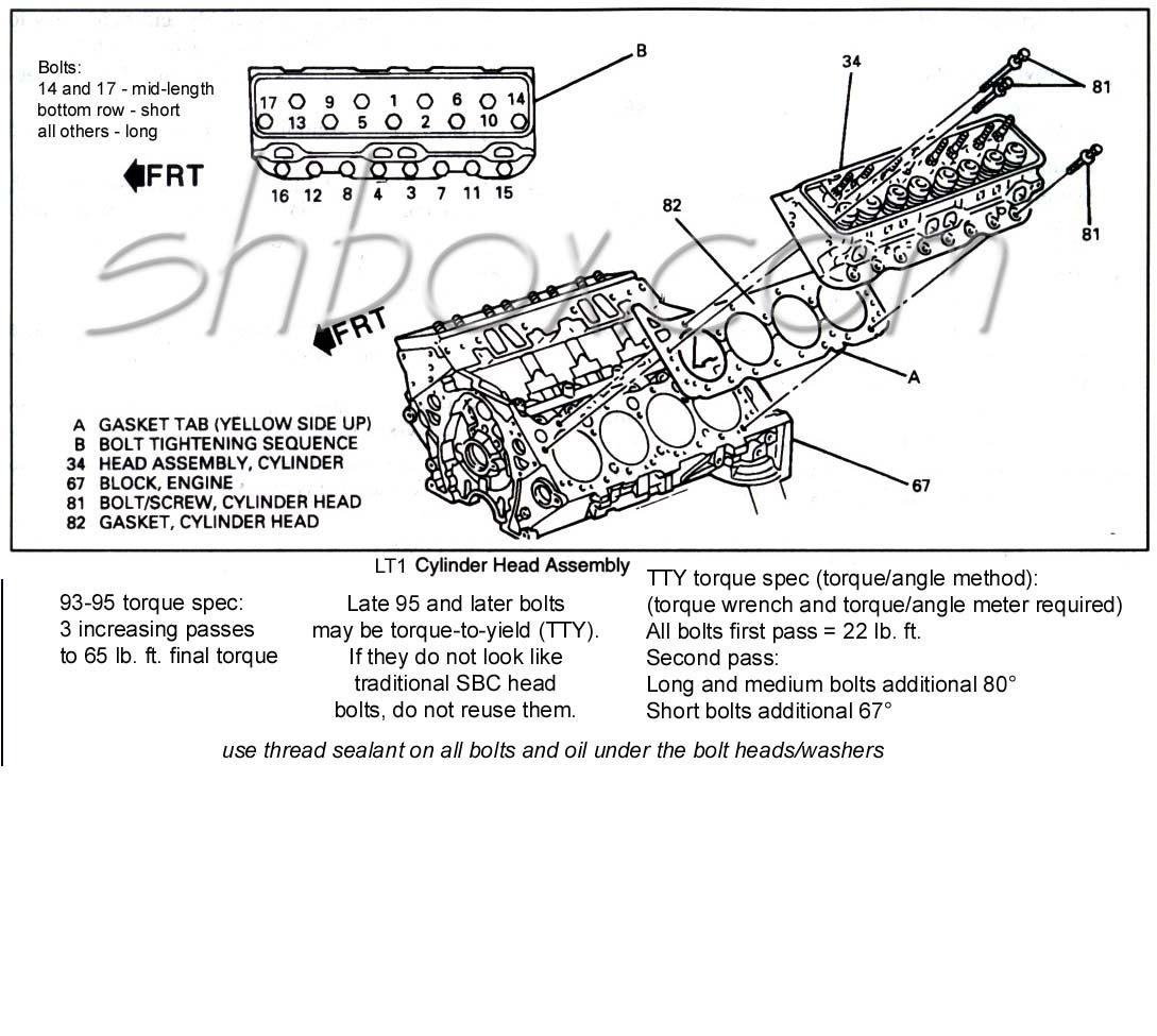[SCHEMATICS_48ZD]  HS_9137] Camaro Engine Block Diagram Free Diagram | Camaro Engine Block Diagram |  | Akeb Hopad Hist Licuk Momece Mohammedshrine Librar Wiring 101