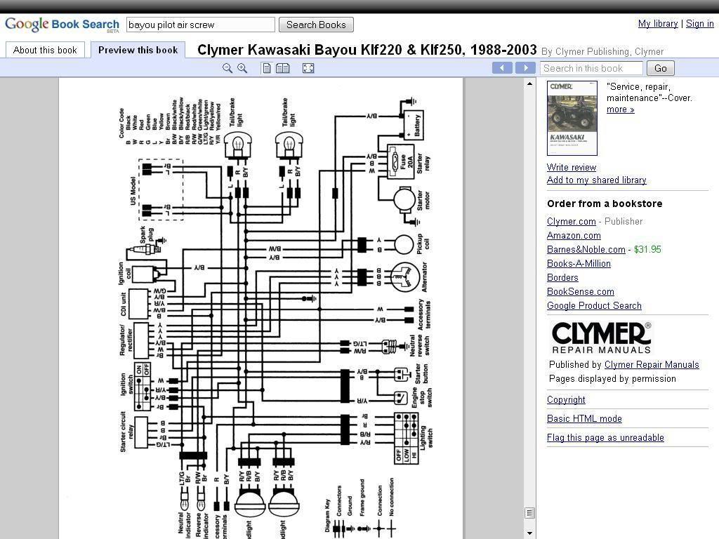 Wiring Diagram For 1999 Kawasaki Bayou 220