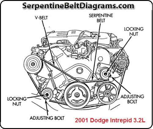 GC_5311] Dodge 3 5 Engine Diagram Free DiagramUrga Benkeme Verr Kapemie Mohammedshrine Librar Wiring 101