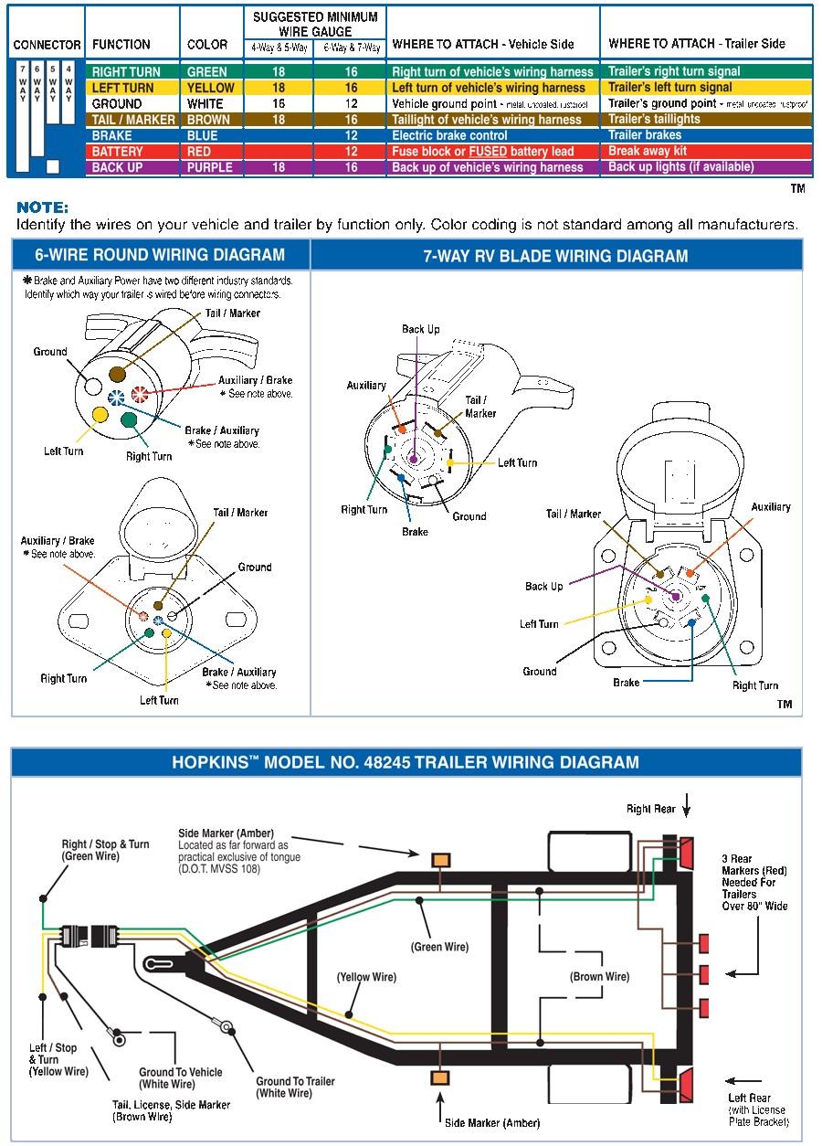 flat four trailer wiring diagram vl 9772  4 pin to 7 trailer wiring diagram download diagram  4 pin to 7 trailer wiring diagram