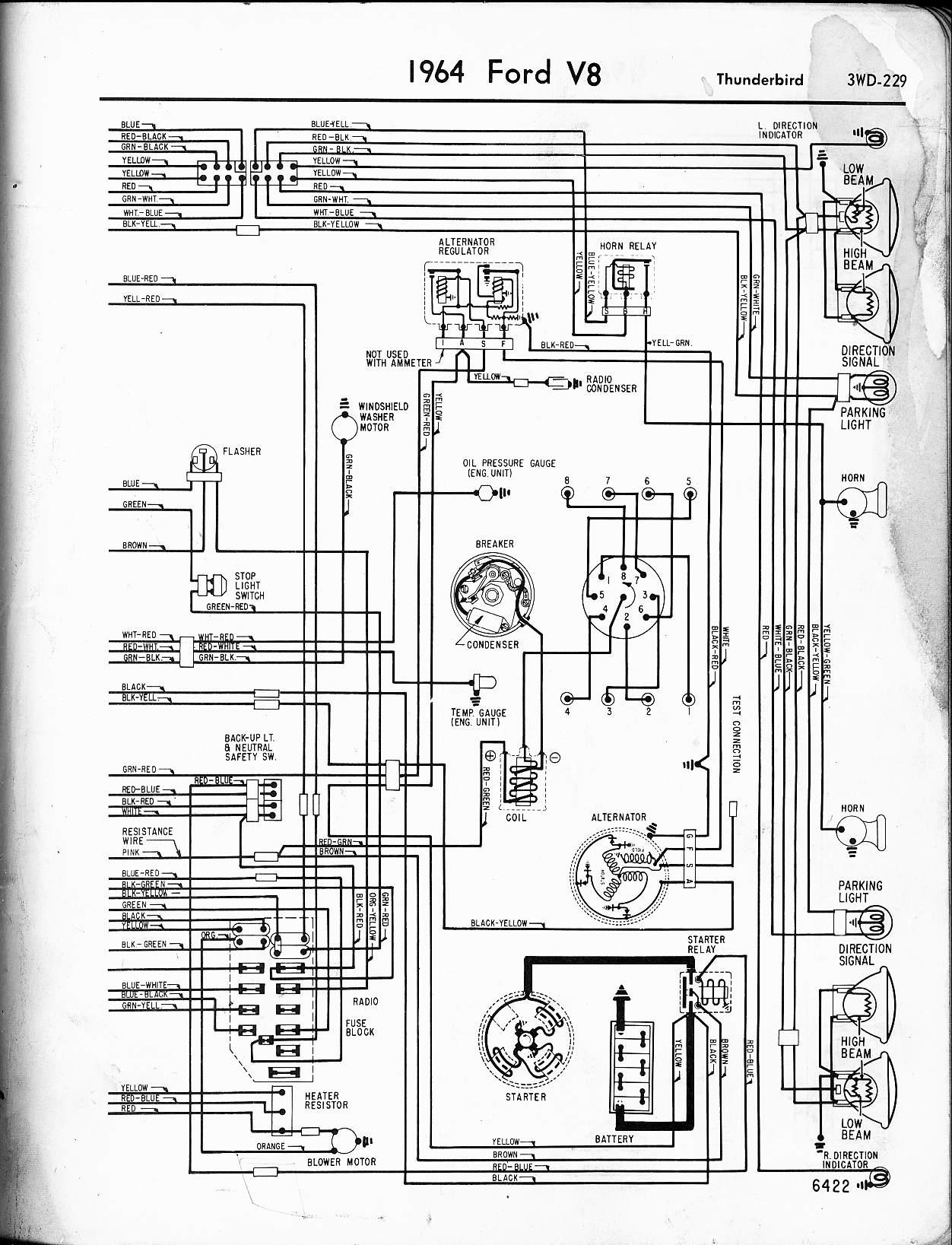 Super 1964 Ford Thunderbird Wiring Wiring Diagram Wiring Cloud Uslyletkolfr09Org