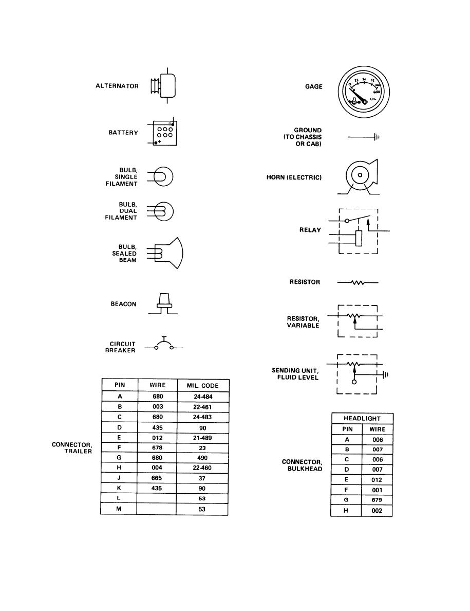 12 Volt Automotive Wiring Diagram Symbols from static-assets.imageservice.cloud
