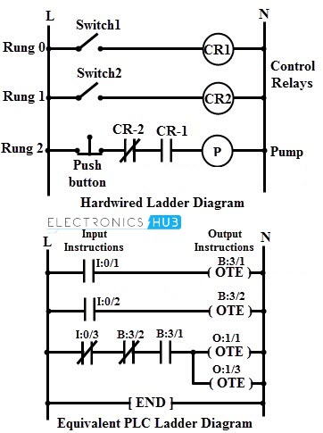 ladder wire diagram gc 4618  examples of plc ladder logic diagrams jacob's ladder wiring diagram examples of plc ladder logic diagrams