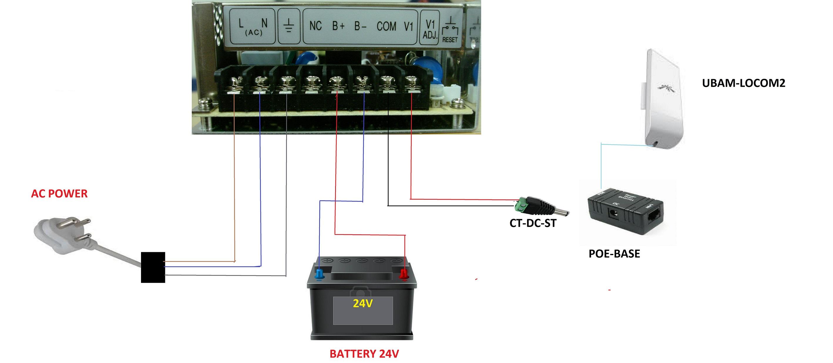 Brilliant Meanwell Battery Charger Wiring Diagram Miro Co Za Wiring Cloud Genionhyedimohammedshrineorg