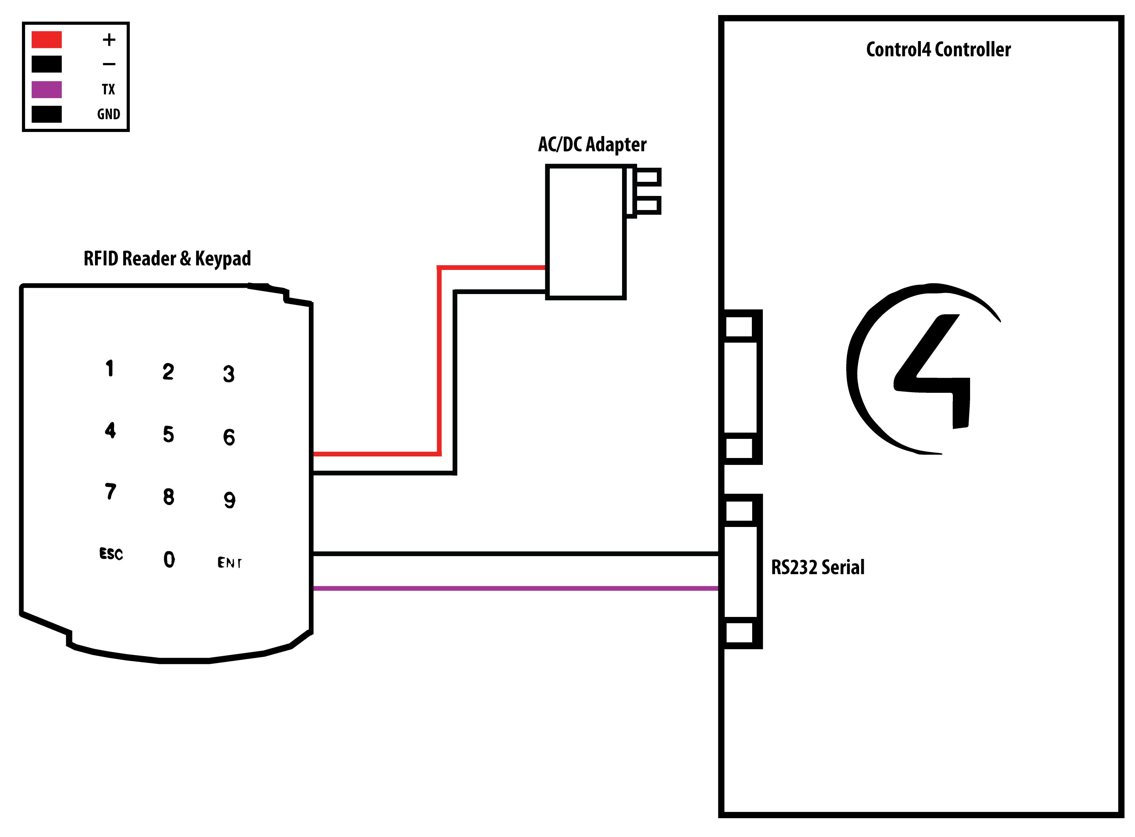 card reader wiring diagram - 1967 mustang heater wiring diagram for wiring  diagram schematics  wiring diagram schematics