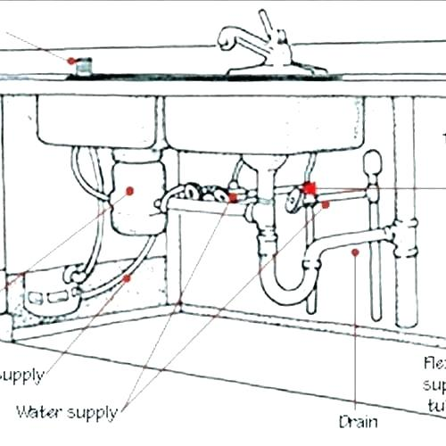 Aw 8727 Vent Pipe Size On Kitchen Sink With Disposal Plumbing Diagram Wiring Diagram