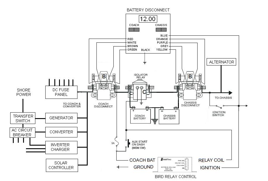 Pleasant Rv Power Wiring Diagram Wiring Diagram Database Wiring Cloud Licukaidewilluminateatxorg