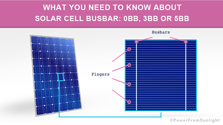 Strange What You Need To Know About Solar Cell Busbar 0Bb 3Bb Or 5Bb Wiring Cloud Icalpermsplehendilmohammedshrineorg