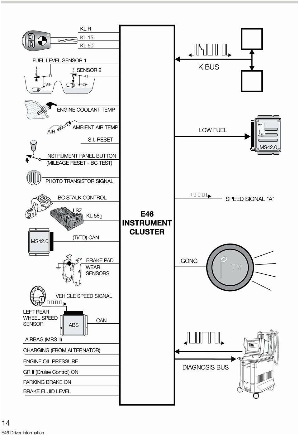 Bmw X5 E53 Lcm Wiring Diagram