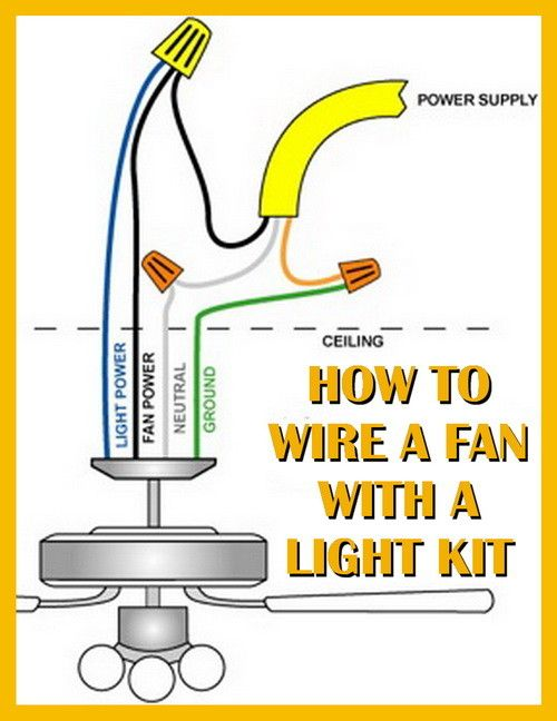 Magnificent How To Wire A Ceiling Fan With A Light Kit Diy Tips Tricks Ideas Wiring Cloud Ostrrenstrafr09Org