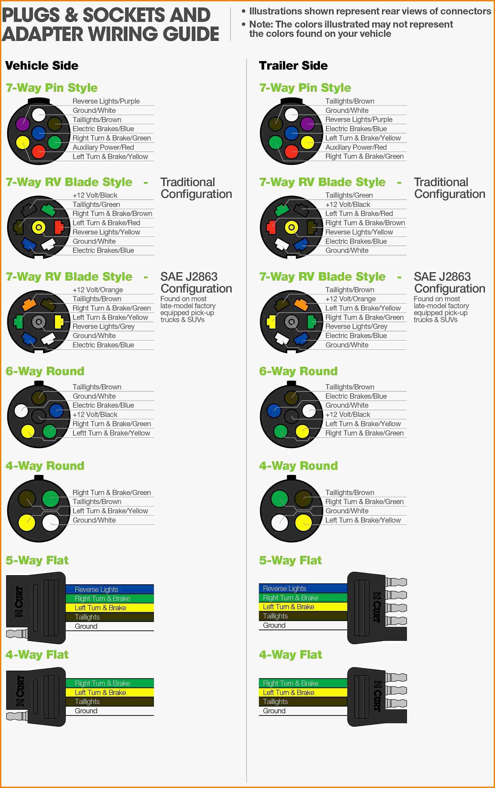 Trailer Plug Wiring Diagram 5 Way - Lt1 Engine Harness Diagram for Wiring  Diagram SchematicsWiring Diagram Schematics