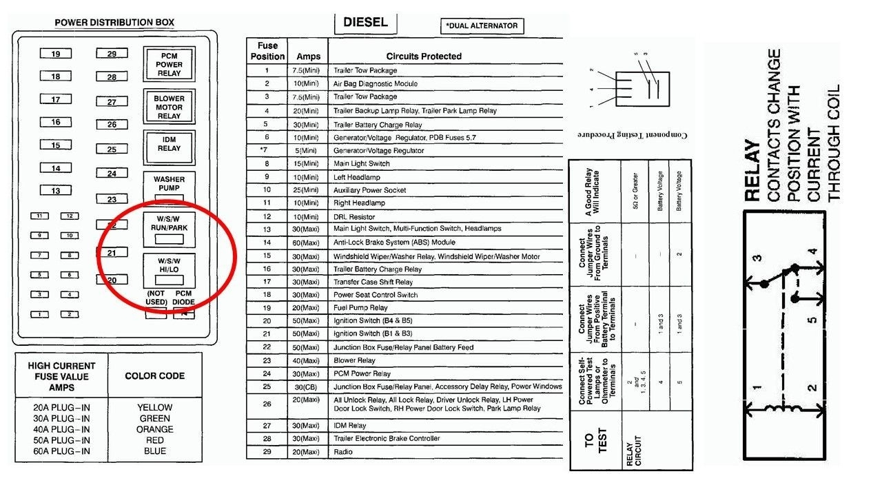2005 Ford Excursion Fuse Panel Diagram 1996 Yamaha Warrior 350 Wiring Diagram Bege Wiring Diagram